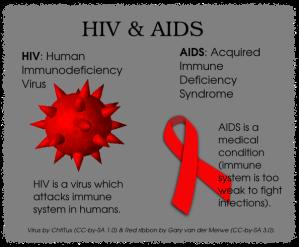 hiv-aids1